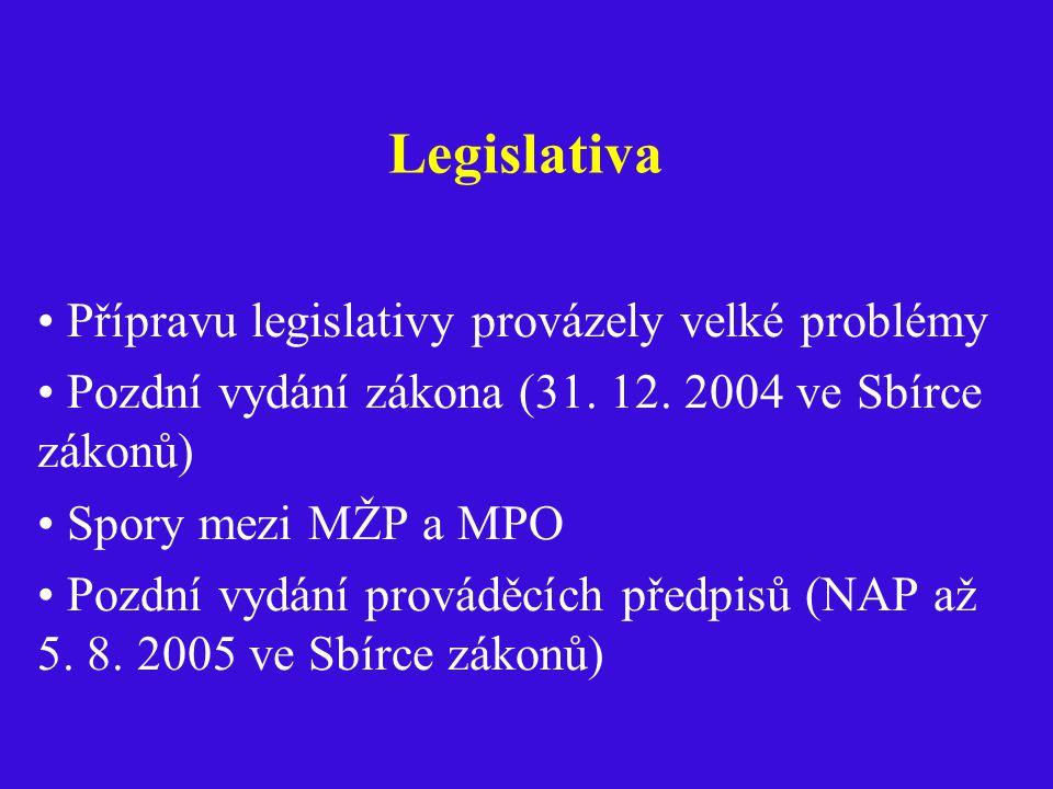 Legislativa Přípravu legislativy provázely velké problémy Pozdní vydání zákona (31.