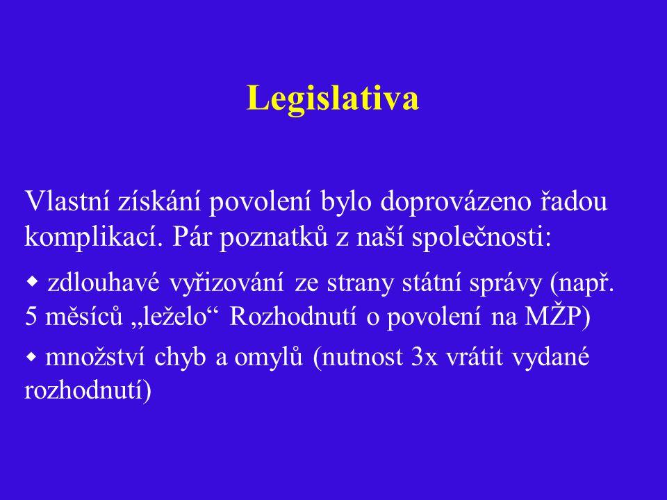 Legislativa Vlastní získání povolení bylo doprovázeno řadou komplikací.