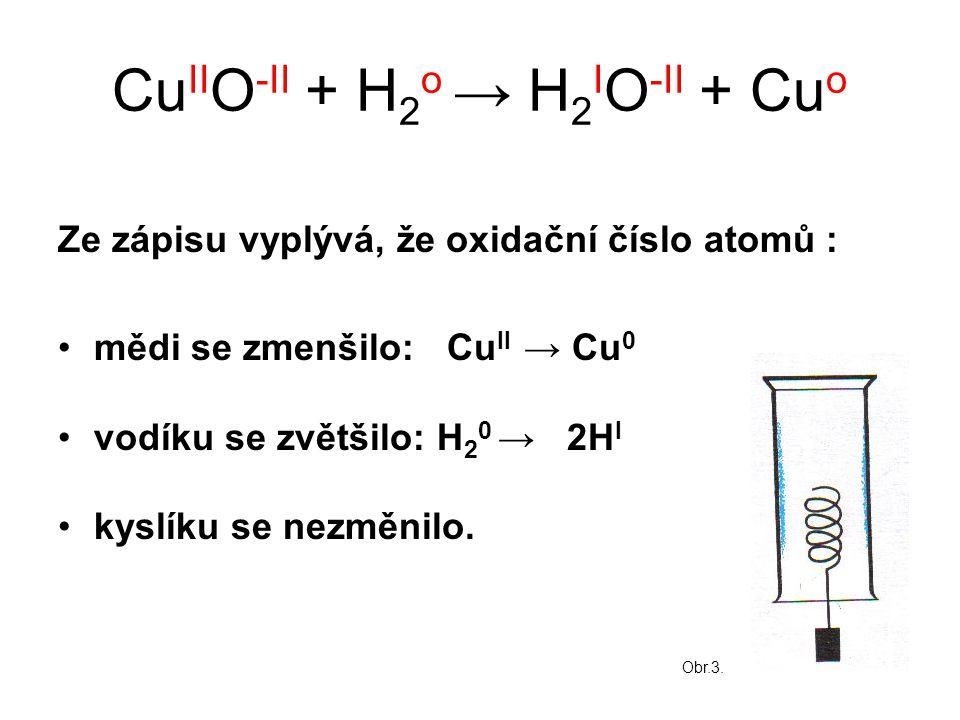 Cu II O -II + H 2 o → H 2 I O -II + Cu o Ze zápisu vyplývá, že oxidační číslo atomů : mědi se zmenšilo: Cu II → Cu 0 vodíku se zvětšilo: H 2 0 → 2H I kyslíku se nezměnilo.