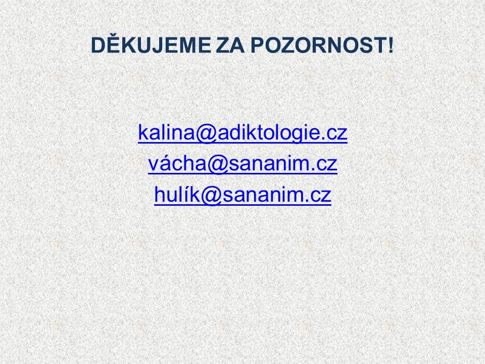 DĚKUJEME ZA POZORNOST! kalina@adiktologie.cz vácha@sananim.cz hulík@sananim.cz