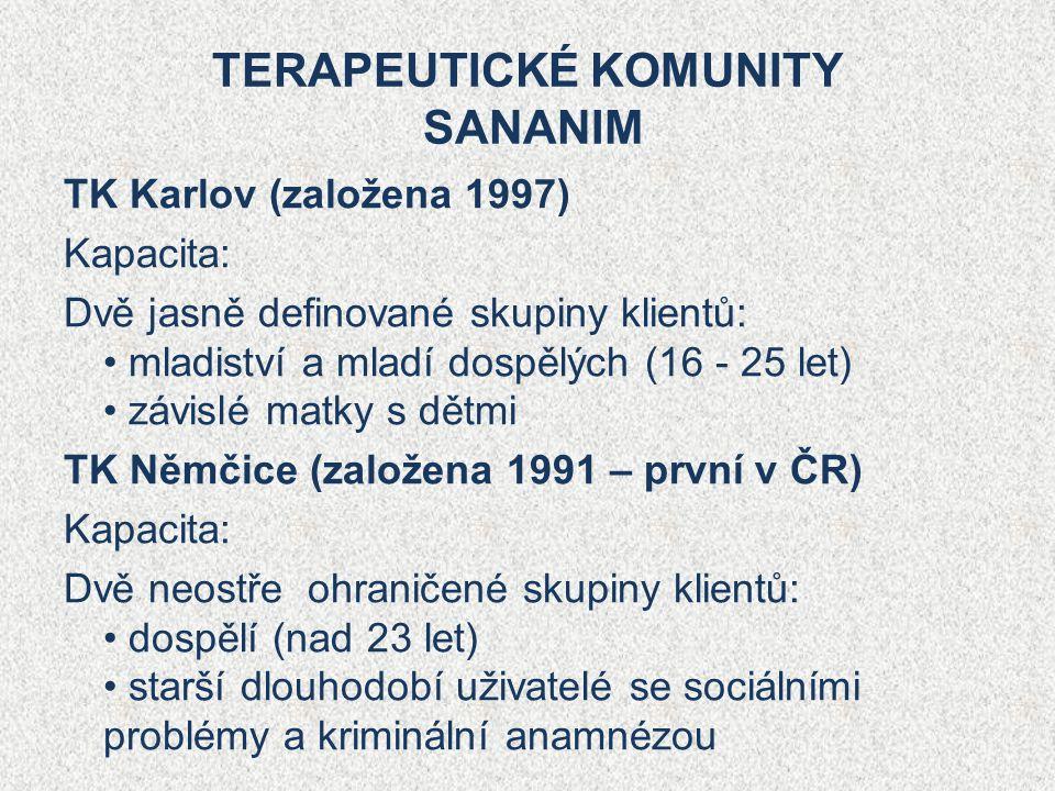 TERAPEUTICKÉ KOMUNITY SANANIM TK Karlov (založena 1997) Kapacita: Dvě jasně definované skupiny klientů: mladiství a mladí dospělých (16 - 25 let) závi
