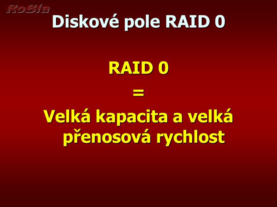 Diskové pole RAID 0 RAID 0 = Velká kapacita a velká přenosová rychlost