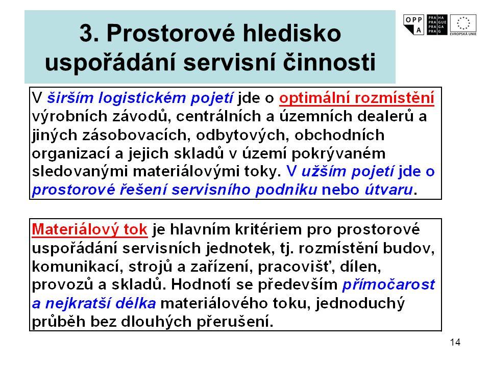 14 3. Prostorové hledisko uspořádání servisní činnosti