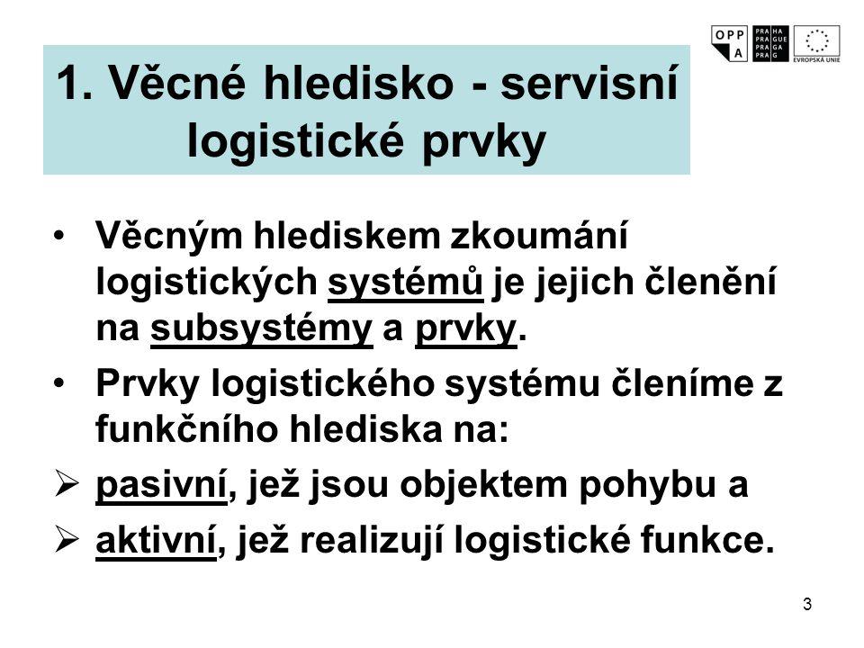 3 1. Věcné hledisko - servisní logistické prvky Věcným hlediskem zkoumání logistických systémů je jejich členění na subsystémy a prvky. Prvky logistic