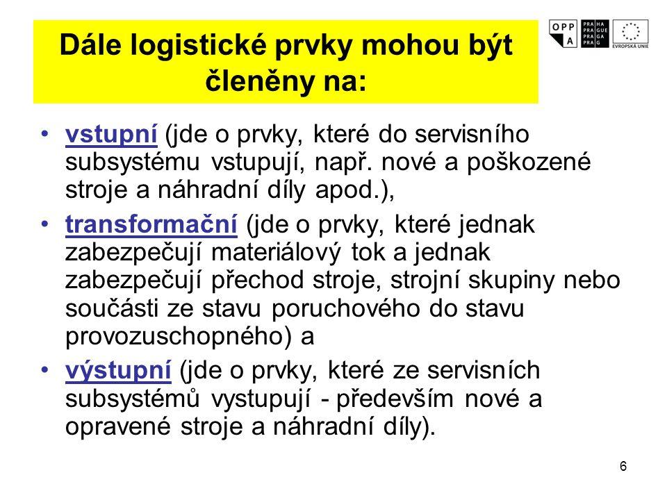 6 Dále logistické prvky mohou být členěny na: vstupní (jde o prvky, které do servisního subsystému vstupují, např.