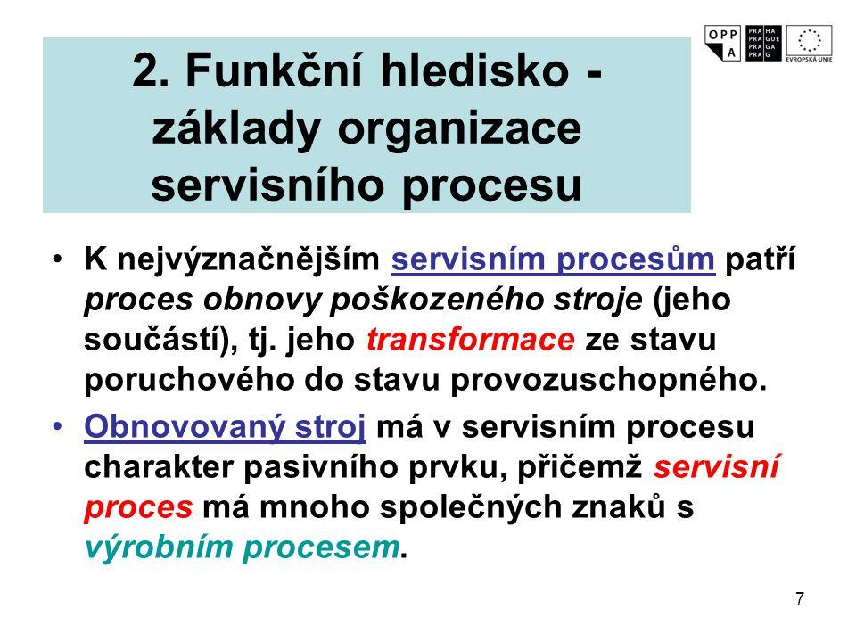 7 2. Funkční hledisko - základy organizace servisního procesu K nejvýznačnějším servisním procesům patří proces obnovy poškozeného stroje (jeho součás
