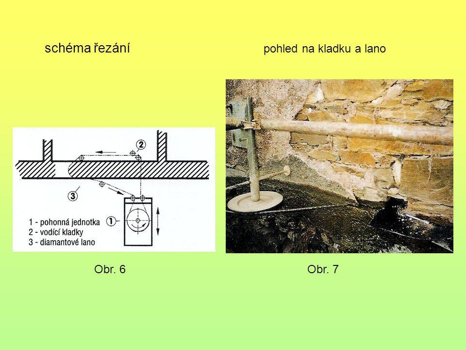 schéma řezání Obr. 6Obr. 7 pohled na kladku a lano