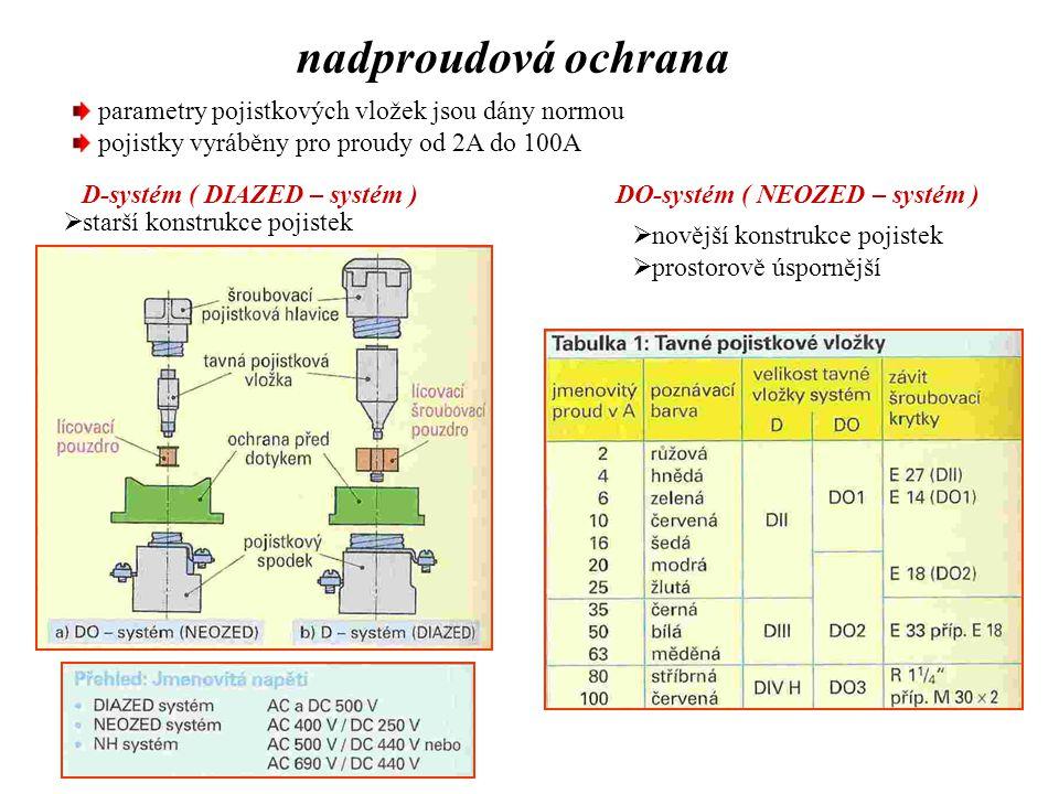 nadproudová ochrana D-systém ( DIAZED – systém )DO-systém ( NEOZED – systém )  starší konstrukce pojistek  novější konstrukce pojistek  prostorově