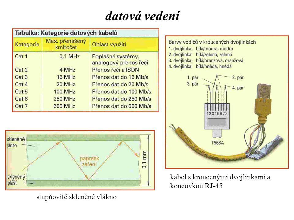 dimenzování pevně uložených kabelů a vodičů úbytek napětí na vedení maximální přípustné úbytky napětí