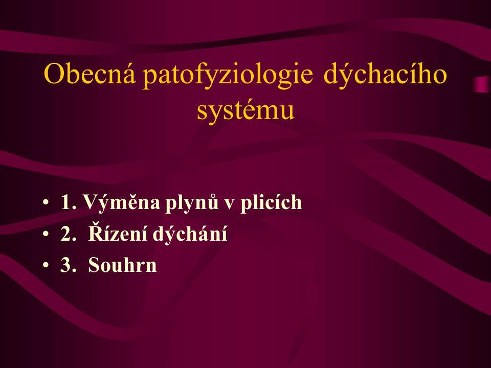 Obecná patofyziologie dýchacího systému 1. Výměna plynů v plicích 2. Řízení dýchání 3. Souhrn