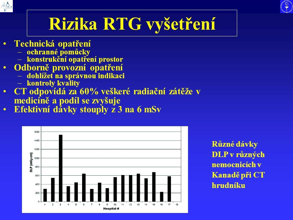 Rizika RTG vyšetření Technická opatření –ochranné pomůcky –konstrukční opatření prostor Odborně provozní opatření –dohlížet na správnou indikaci –kont