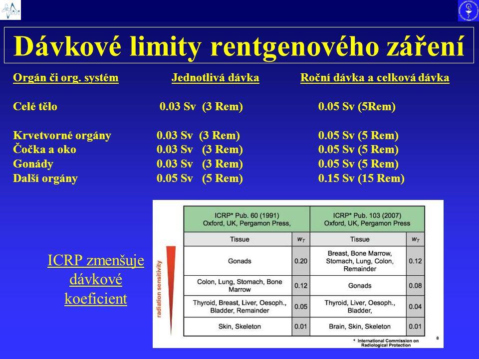 Dávkové limity rentgenového záření Orgán či org. systém Jednotlivá dávkaRoční dávka a celková dávka Celé tělo 0.03 Sv (3 Rem) 0.05 Sv (5Rem) Krvetvorn