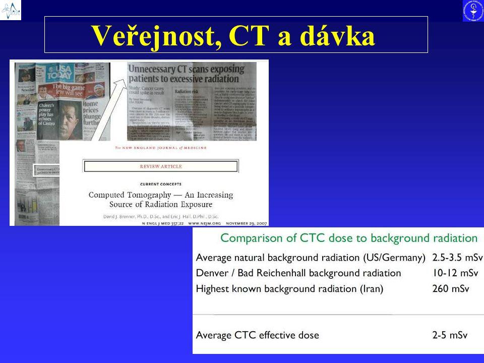 Veřejnost, CT a dávka