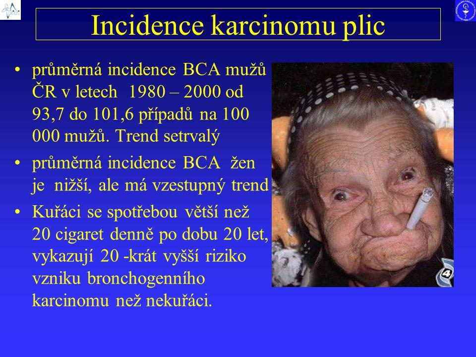 Incidence karcinomu plic průměrná incidence BCA mužů ČR v letech 1980 – 2000 od 93,7 do 101,6 případů na 100 000 mužů. Trend setrvalý průměrná inciden