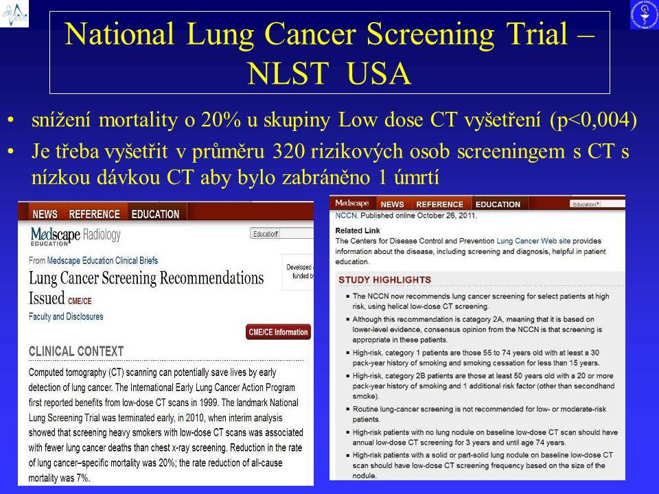 National Lung Cancer Screening Trial – NLST USA snížení mortality o 20% u skupiny Low dose CT vyšetření (p<0,004) Je třeba vyšetřit v průměru 320 rizi