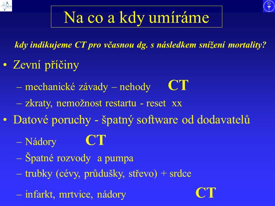 Na co a kdy umíráme Zevní příčiny –mechanické závady – nehody CT –zkraty, nemožnost restartu - reset xx Datové poruchy - špatný software od dodavatelů