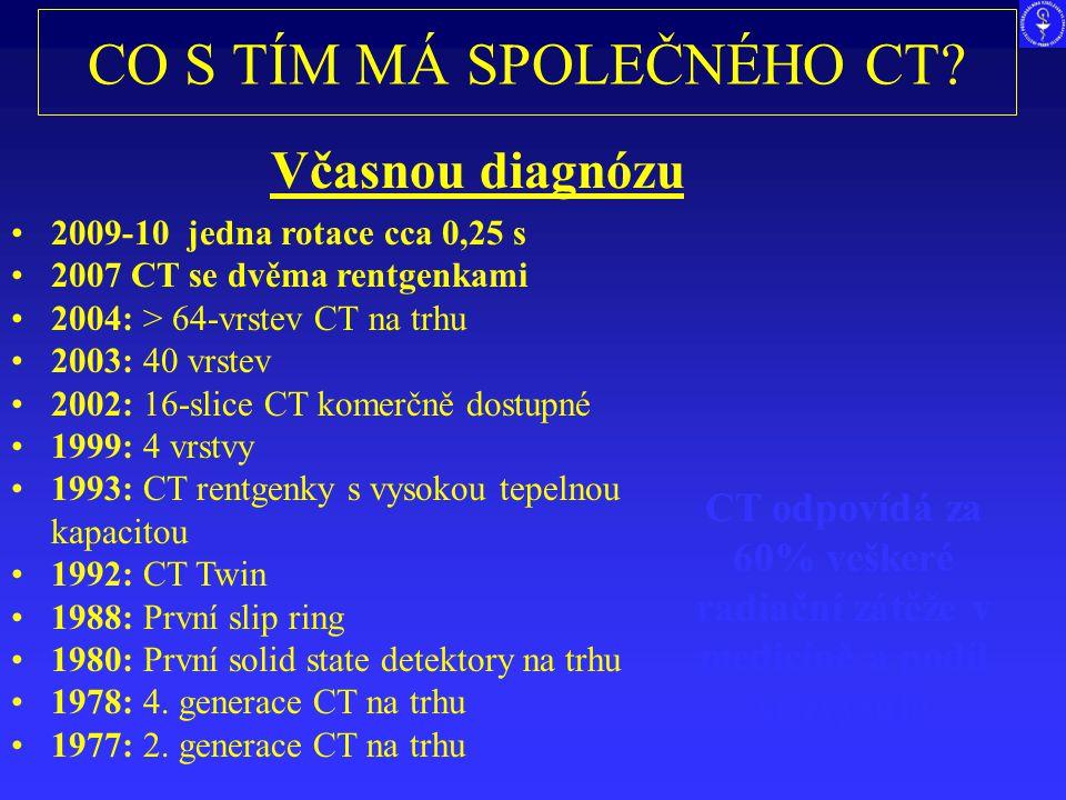 CO S TÍM MÁ SPOLEČNÉHO CT? 2009-10 jedna rotace cca 0,25 s 2007 CT se dvěma rentgenkami 2004: > 64-vrstev CT na trhu 2003: 40 vrstev 2002: 16-slice CT