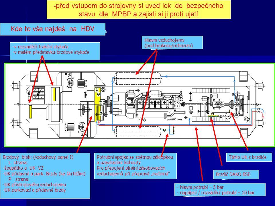 Kde to vše najdeš na HDV Brzdový blok: (vzduchový panel I) L strana: -šoupátko a UK VZ -UK přídavné a park. Brzdy (ke škrtičům) P strana: -UK přístroj