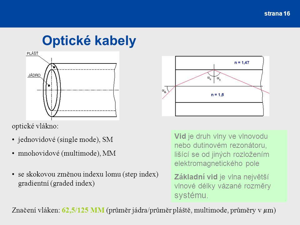 Optické kabely strana 16 optické vlákno: jednovidové (single mode), SM mnohovidové (multimode), MM se skokovou změnou indexu lomu (step index) gradien