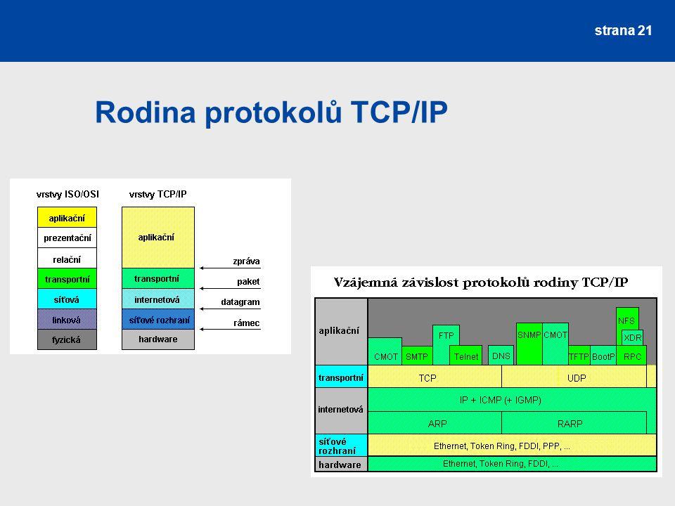 Rodina protokolů TCP/IP strana 21