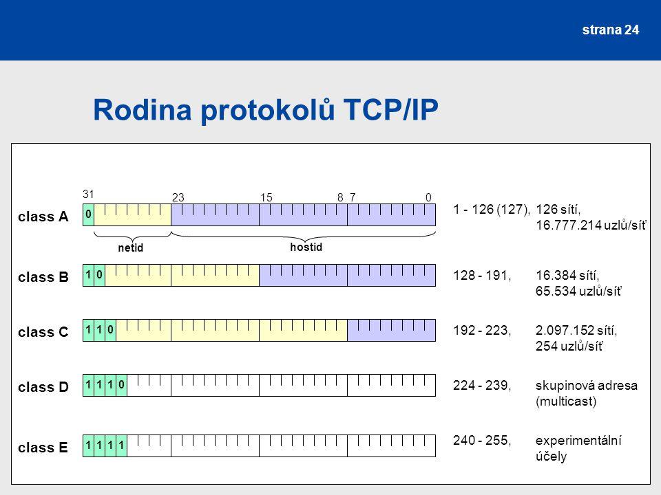 Rodina protokolů TCP/IP strana 24 0 01 011 netid hostid class A class B class C 31 238 7015 111 class D 0 111 class E 1 1 - 126 (127), 126 sítí, 16.77