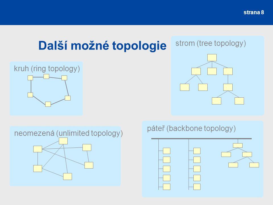 Další možné topologie strana 8 kruh (ring topology) strom (tree topology) neomezená (unlimited topology) páteř (backbone topology)