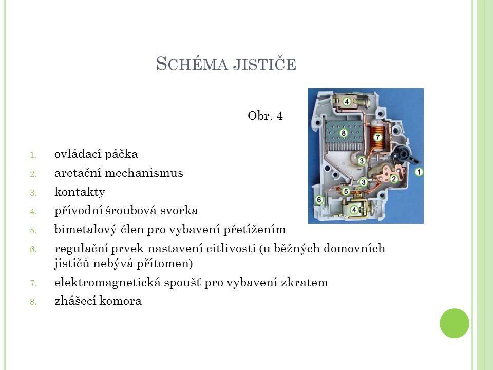 S CHÉMA JISTIČE Obr. 4 1. ovládací páčka 2. aretační mechanismus 3.