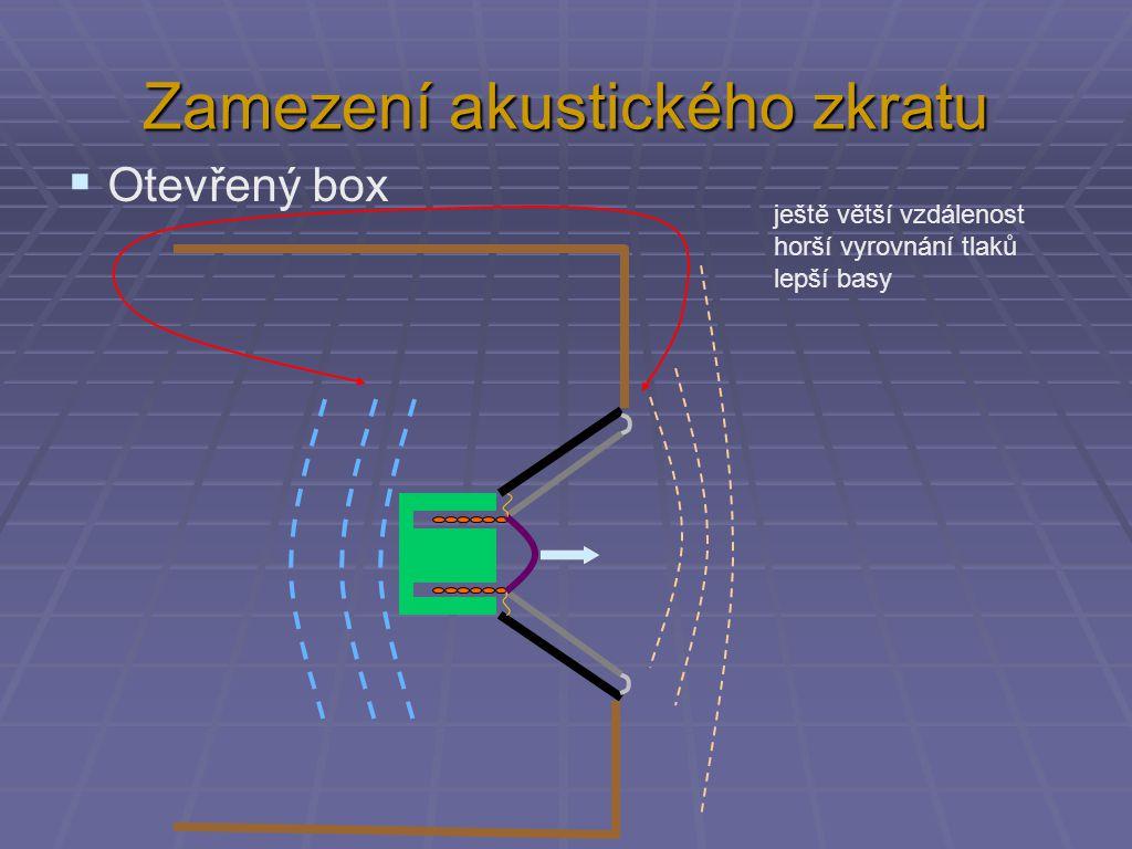 Zamezení akustického zkratu  Otevřený box ještě větší vzdálenost horší vyrovnání tlaků lepší basy