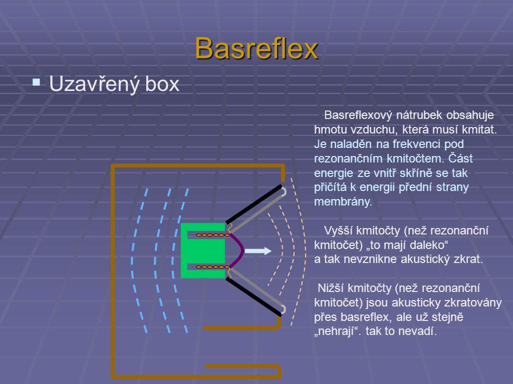 Basreflex  Uzavřený box Basreflexový nátrubek obsahuje hmotu vzduchu, která musí kmitat.