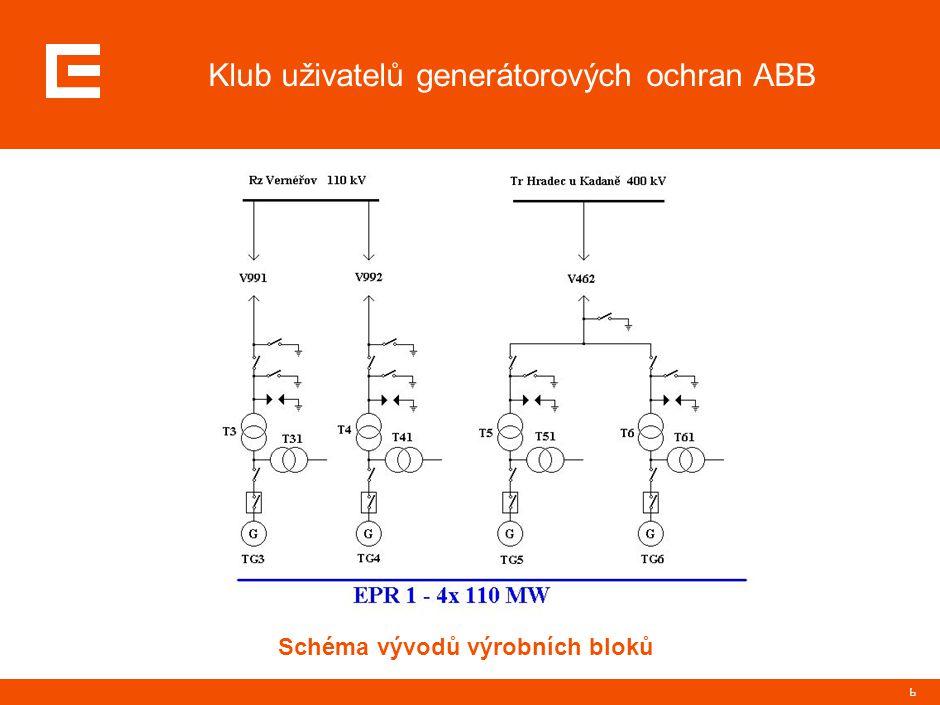 6 Klub uživatelů generátorových ochran ABB Schéma vývodů výrobních bloků