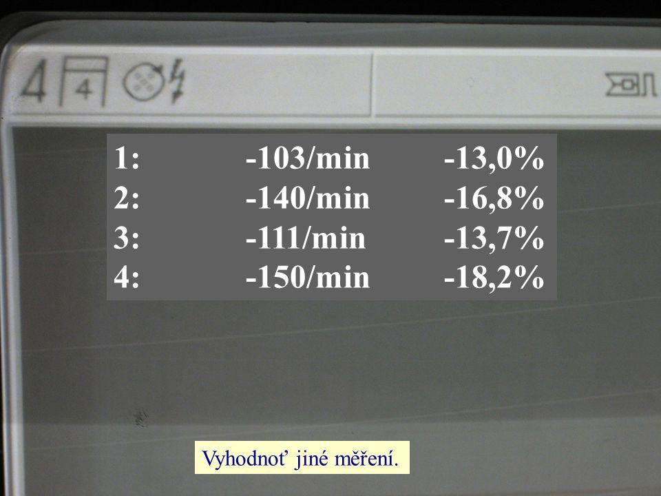 Vyhodnoť jiné měření. 1:-103/min-13,0% 2:-140/min-16,8% 3:-111/min-13,7% 4:-150/min-18,2%