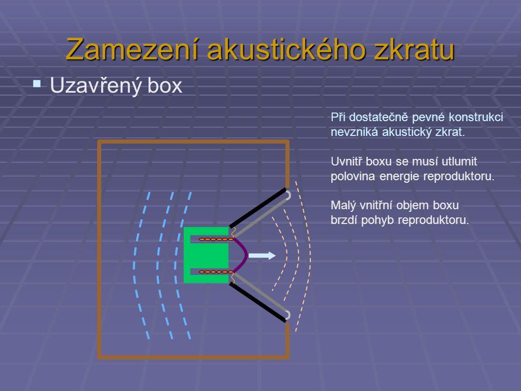 Zamezení akustického zkratu  Uzavřený box Při dostatečně pevné konstrukci nevzniká akustický zkrat.