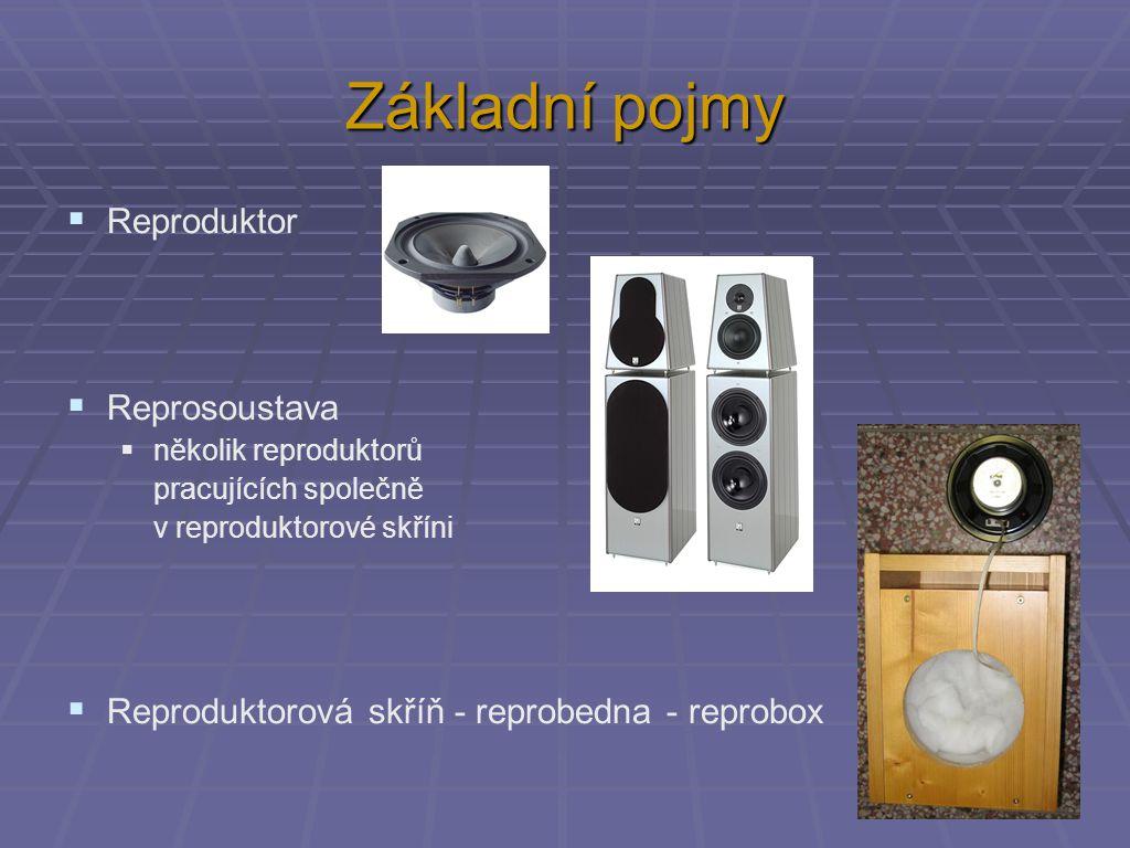 Základní pojmy  Reproduktor  Reprosoustava  několik reproduktorů pracujících společně v reproduktorové skříni  Reproduktorová skříň - reprobedna - reprobox