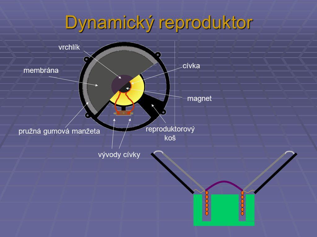 Dynamický reproduktor membrána vrchlík reproduktorový koš cívka magnet vývody cívky pružná gumová manžeta