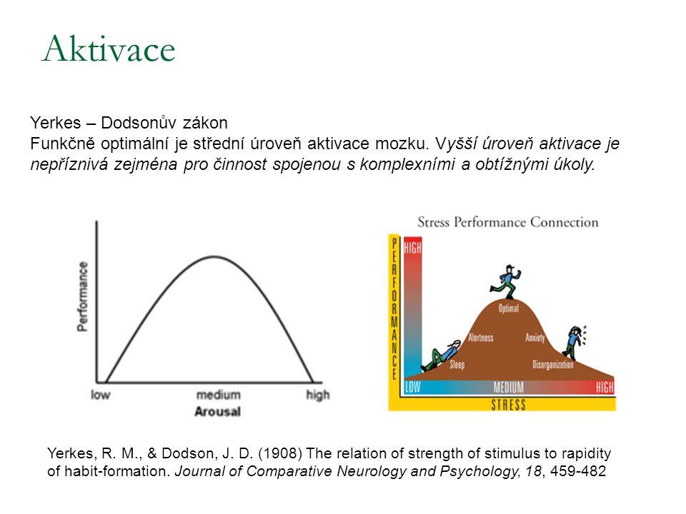 Aktivace Yerkes, R.M., & Dodson, J. D.