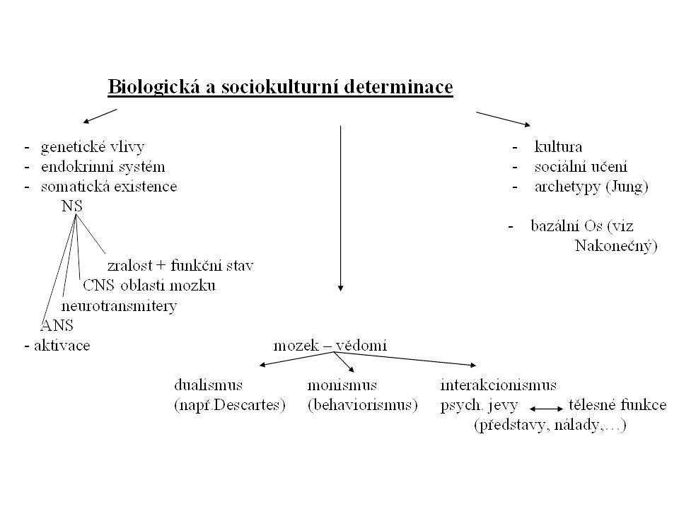 Biologické vlivy Behaviorální genetika: studuje relativní zastoupení vlivů dědičnosti a prostředí (nature vs.