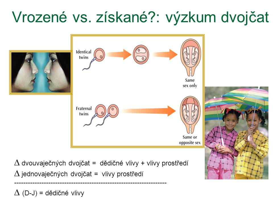 Vrozené vs. získané?: výzkum dvojčat  dvouvaječných dvojčat = dědičné vlivy + vlivy prostředí  jednovaječných dvojčat = vlivy prostředí ------------