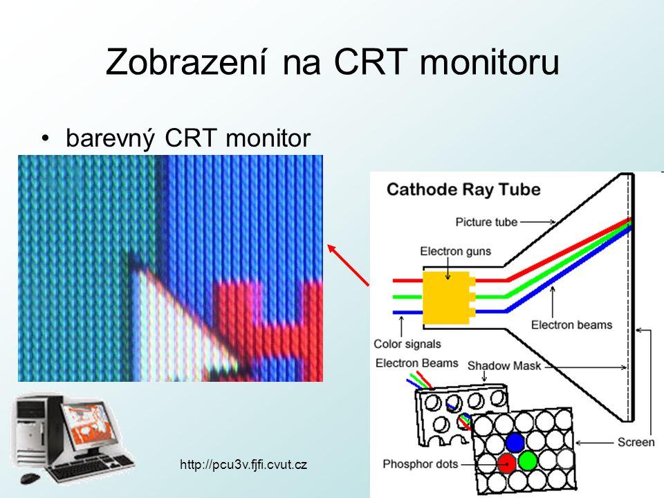 Zobrazení na CRT monitoru barevný CRT monitor