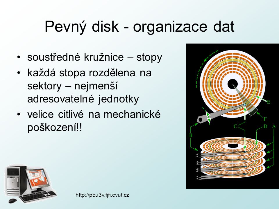 http://pcu3v.fjfi.cvut.cz Pevný disk - organizace dat soustředné kružnice – stopy každá stopa rozdělena na sektory – nejmenší adresovatelné jednotky v