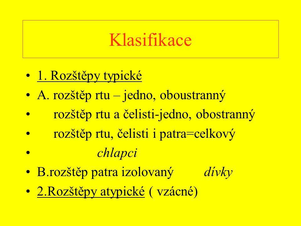 Klasifikace 1. Rozštěpy typické A. rozštěp rtu – jedno, oboustranný rozštěp rtu a čelisti-jedno, obostranný rozštěp rtu, čelisti i patra=celkový chlap