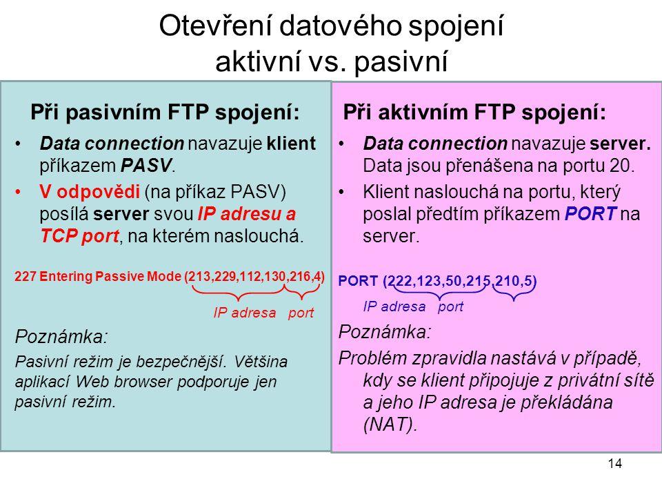 Při pasivním FTP spojení: Data connection navazuje klient příkazem PASV. V odpovědi (na příkaz PASV) posílá server svou IP adresu a TCP port, na které