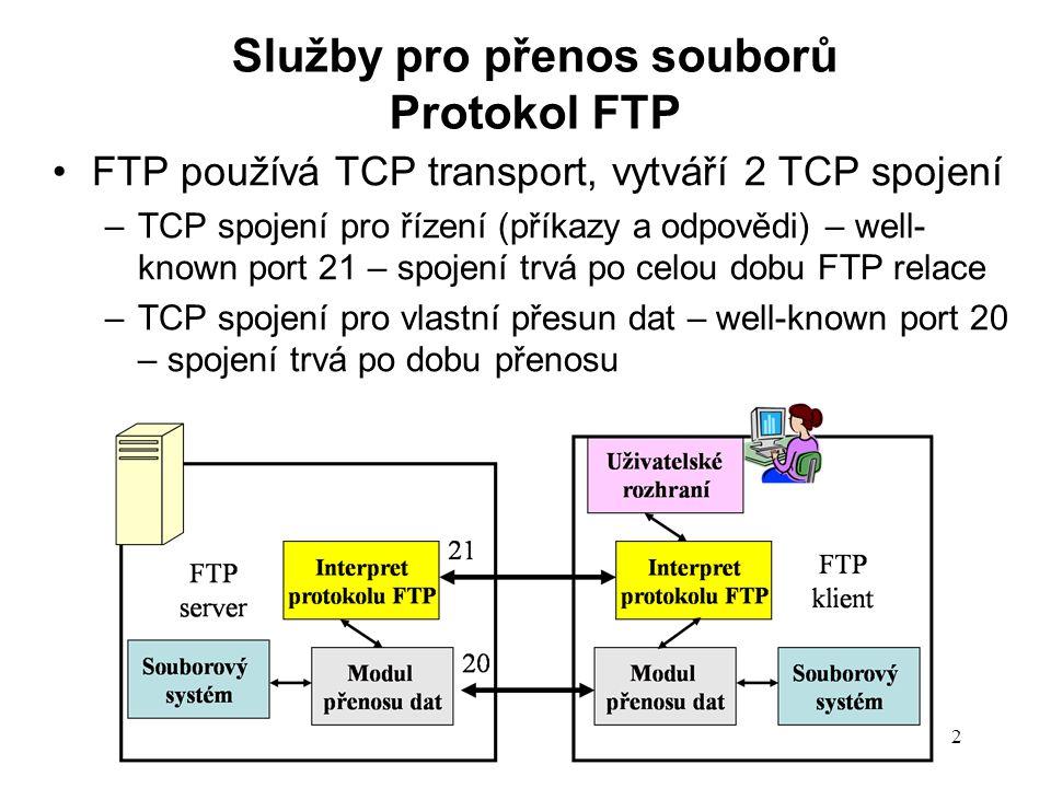 3 Fáze komunikace FPT klient – FTP server Otevření TCP spojení na port 21 (řídící spojení) Identifikace a autentizace uživatele Otevření datového spojení (aktivní nebo pasivní) Datový přenos (na datovém spojení) Nedatové operace (na řídícím spojení) Ukončení FTP dialogu – uzavření řídícího spojení