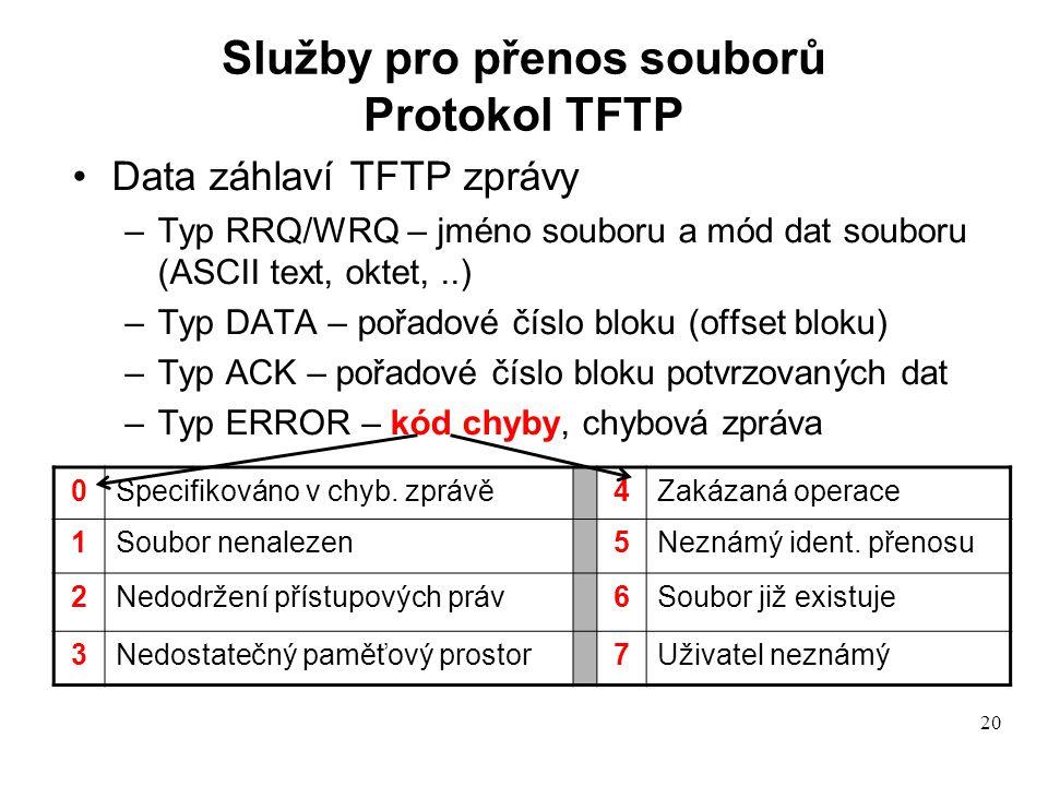20 Data záhlaví TFTP zprávy –Typ RRQ/WRQ – jméno souboru a mód dat souboru (ASCII text, oktet,..) –Typ DATA – pořadové číslo bloku (offset bloku) –Typ