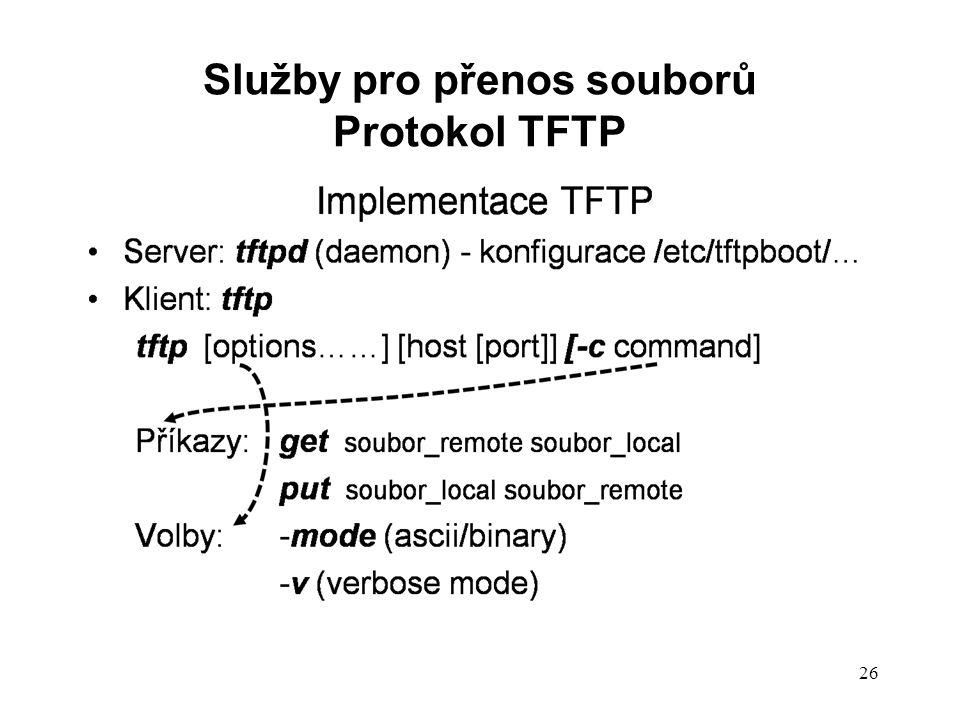 26 Služby pro přenos souborů Protokol TFTP
