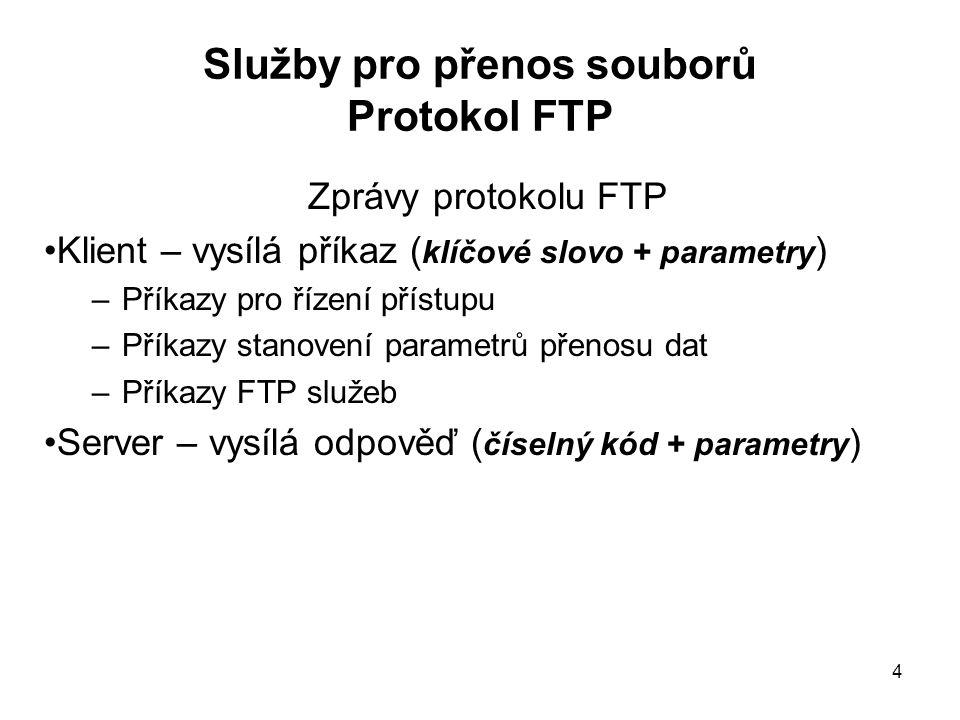 Zprávy protokolu FTP Klient – vysílá příkaz ( klíčové slovo + parametry ) –Příkazy pro řízení přístupu –Příkazy stanovení parametrů přenosu dat –Příka