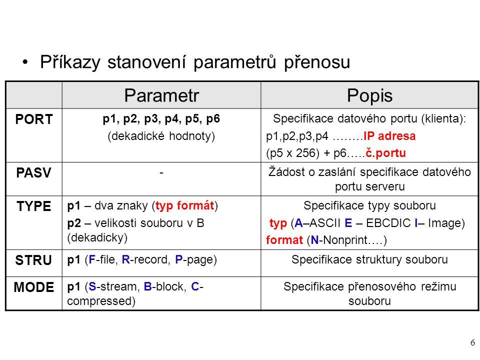 17 Minimální implementace FTP serveru (podle RFC 959) 1.Datové definice : TYPE - ASCII Non-print (AN) MODE - Stream (S) STRUCTURE - File, Record ( F / R ) 2.Příkazy : USER, QUIT, PORT, TYPE, MODE, STRU, RETR, STOR (s výchozími hodnotami) NOOP