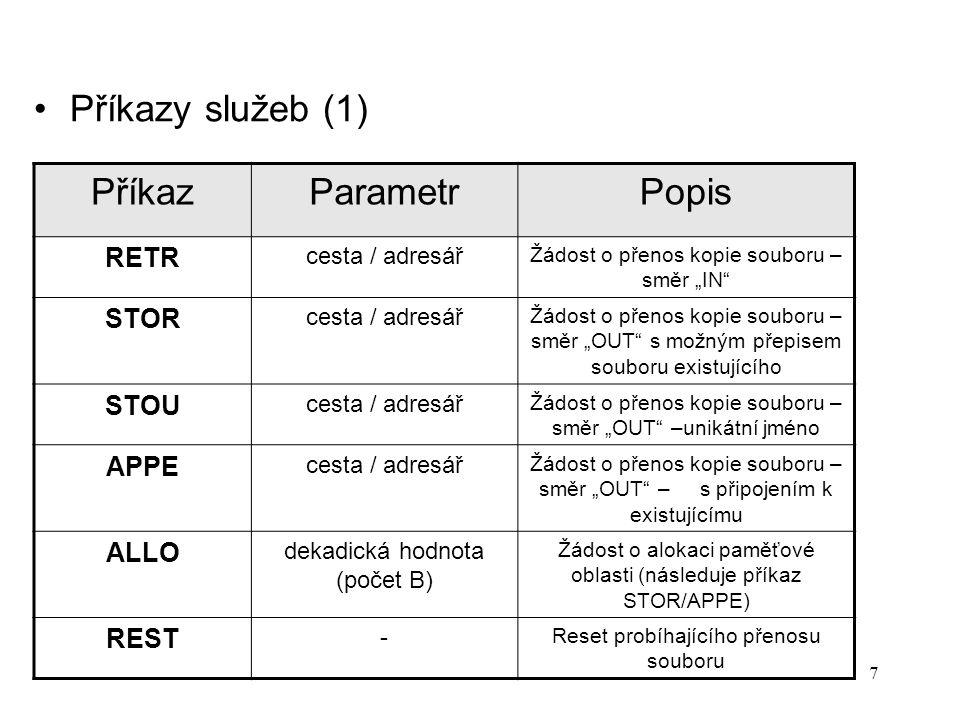 18 Protokol TFTP (Trivial File Transfer Protocol): –Jednoduchý protokol, princip klient - server (požadavek – odpověď) –Součástí TFTP protokolu není autentizační sekvence.