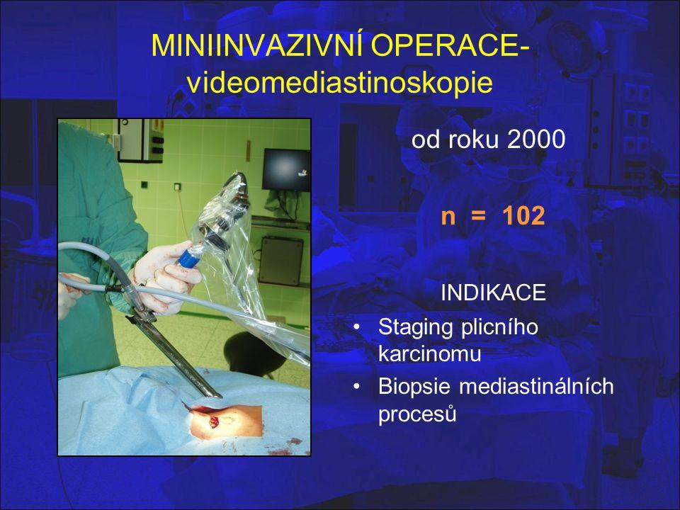 MINIINVAZIVNÍ OPERACE- videomediastinoskopie od roku 2000 n = 102 INDIKACE Staging plicního karcinomu Biopsie mediastinálních procesů