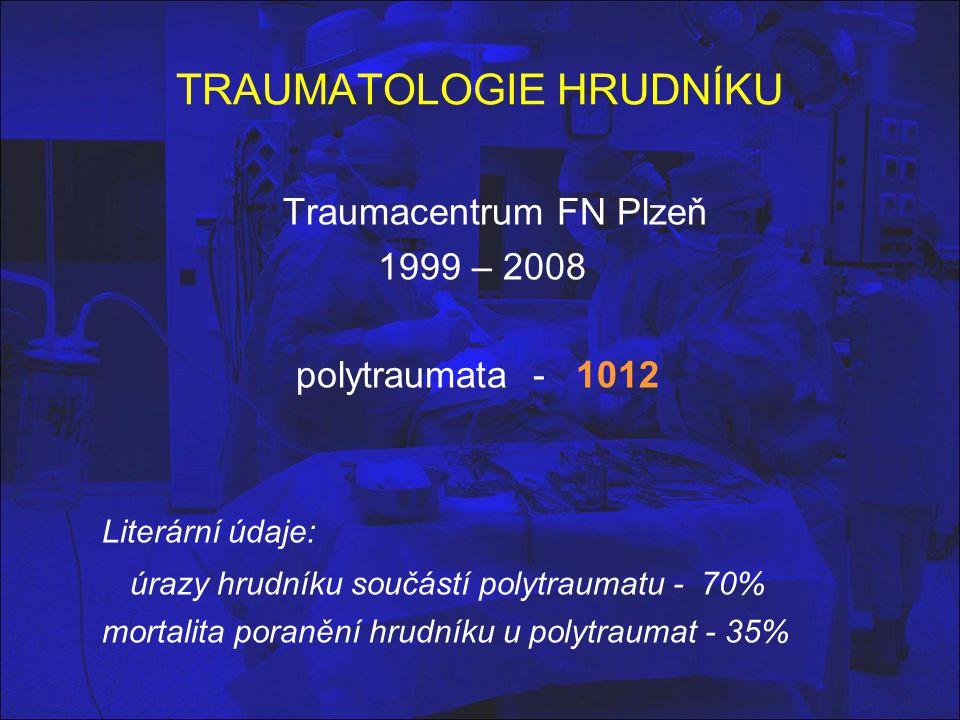 TRAUMATOLOGIE HRUDNÍKU Traumacentrum FN Plzeň 1999 – 2008 polytraumata - 1012 Literární údaje: úrazy hrudníku součástí polytraumatu - 70% mortalita po