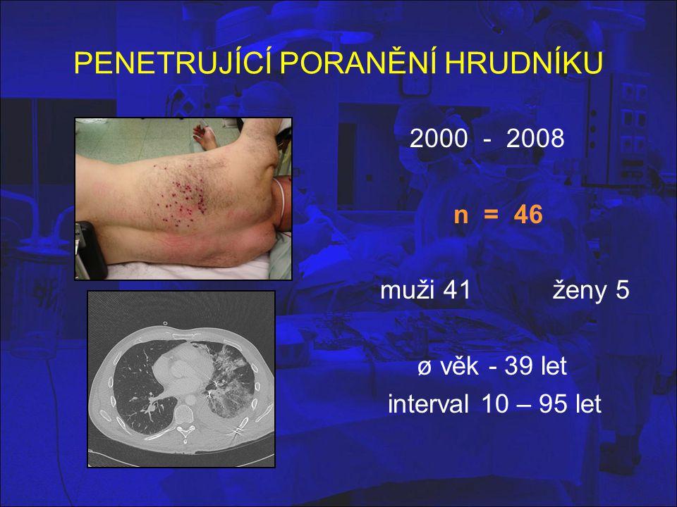 PENETRUJÍCÍ PORANĚNÍ HRUDNÍKU 2000 - 2008 n = 46 muži 41 ženy 5 ø věk - 39 let interval 10 – 95 let